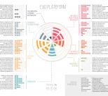 Exoplatform2
