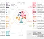 sharepoint_imagecentrale