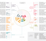 yammer_imagecentrale